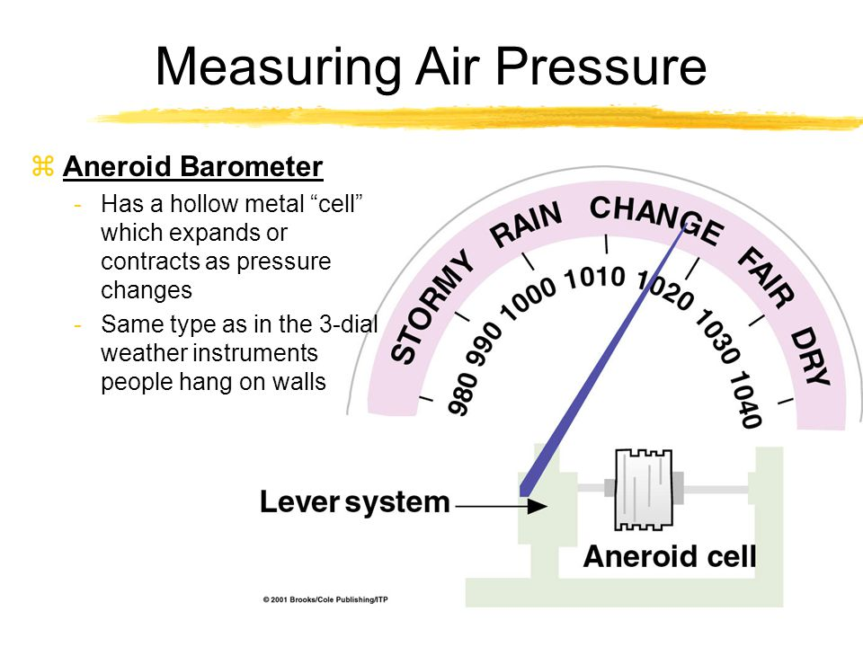 "Measuring Air Pressure zAneroid Barometer -Has a hollow metal ""cell"" which expands or contracts as pressure changes -Same type as in the 3-dial weathe"