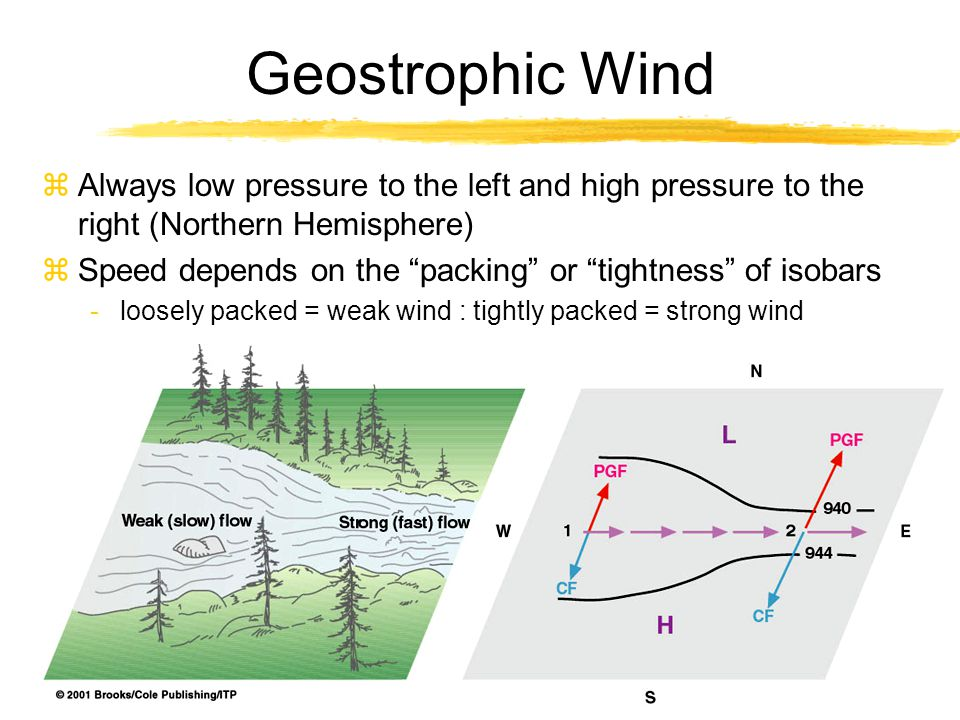 "Geostrophic Wind zAlways low pressure to the left and high pressure to the right (Northern Hemisphere) zSpeed depends on the ""packing"" or ""tightness"""