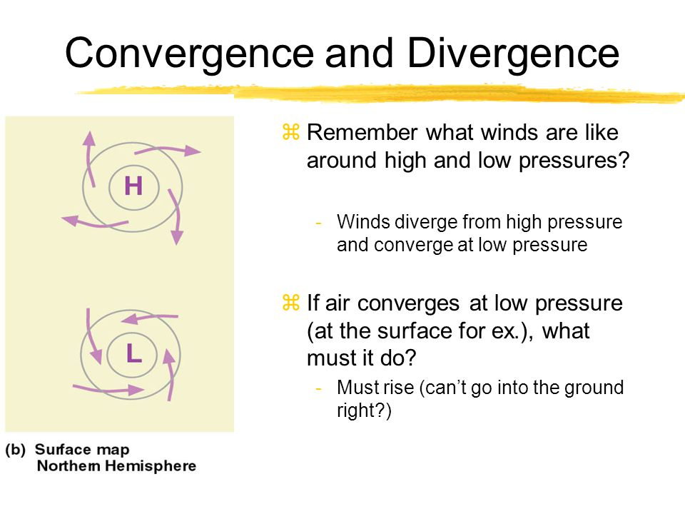 Convergence and Divergence zRemember what winds are like around high and low pressures? -Winds diverge from high pressure and converge at low pressure