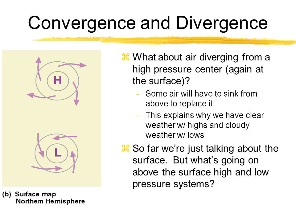 Convergence and Divergence zWhat about air diverging from a high pressure center (again at the surface)? -Some air will have to sink from above to rep