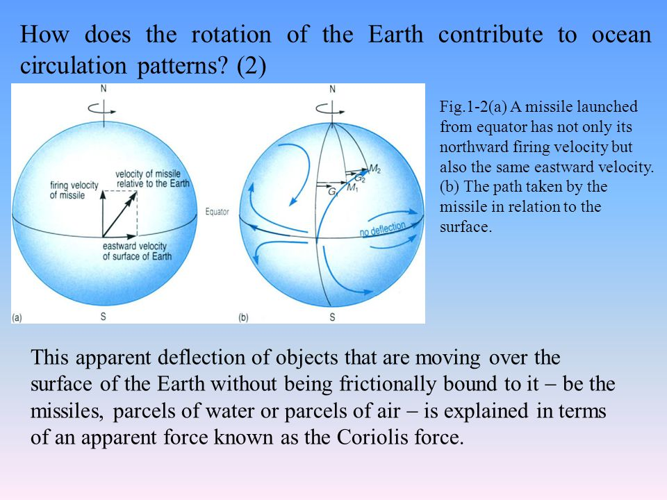 How does the rotation of the Earth contribute to ocean circulation patterns.