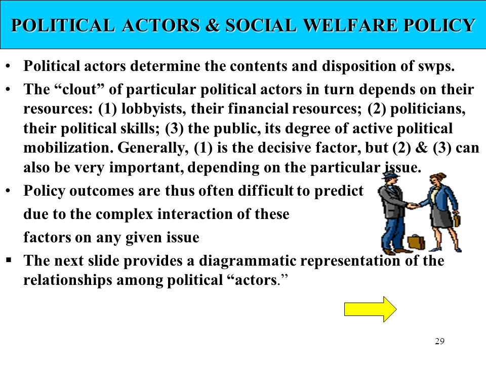 "29 POLITICAL ACTORS & SOCIAL WELFARE POLICY Political actors determine the contents and disposition of swps. The ""clout"" of particular political actor"