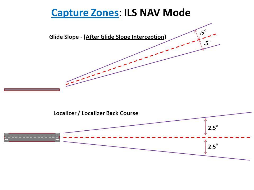 Capture Zones: ILS NAV Mode Localizer / Localizer Back Course.5 o 2.5 o Glide Slope - (After Glide Slope Interception)