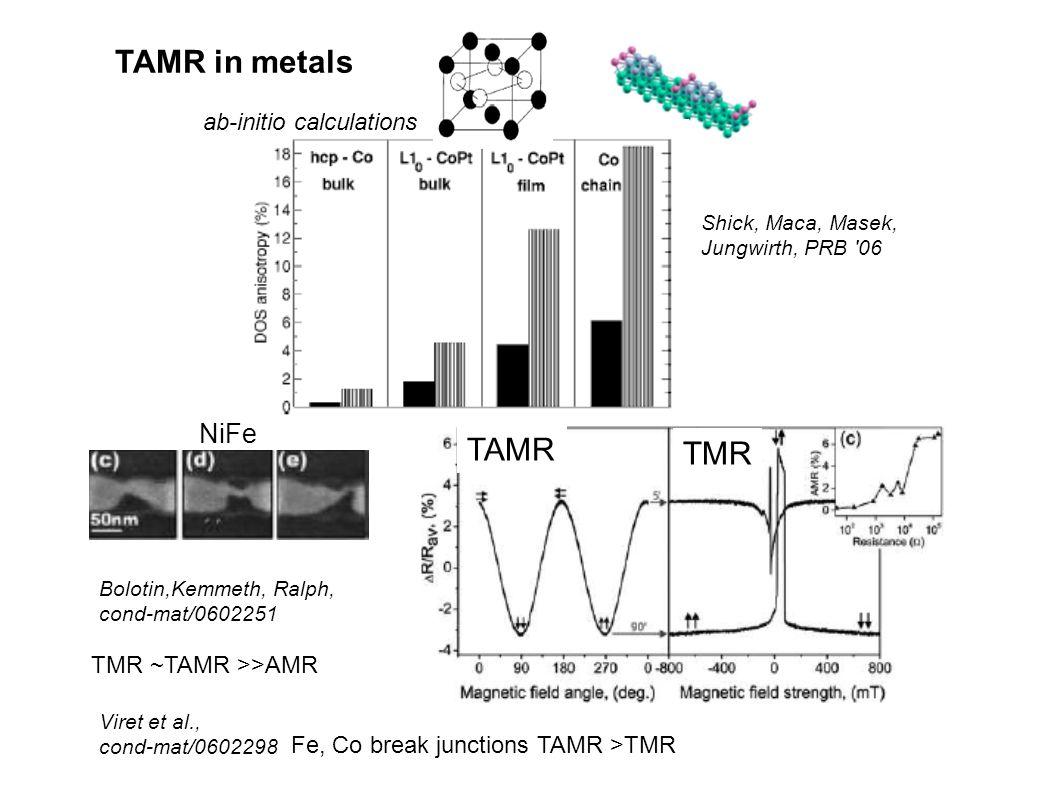 TAMR in metals Bolotin,Kemmeth, Ralph, cond-mat/0602251 Shick, Maca, Masek, Jungwirth, PRB 06 NiFe TAMR TMR TMR ~TAMR >>AMR ab-initio calculations Viret et al., cond-mat/0602298 Fe, Co break junctions TAMR >TMR