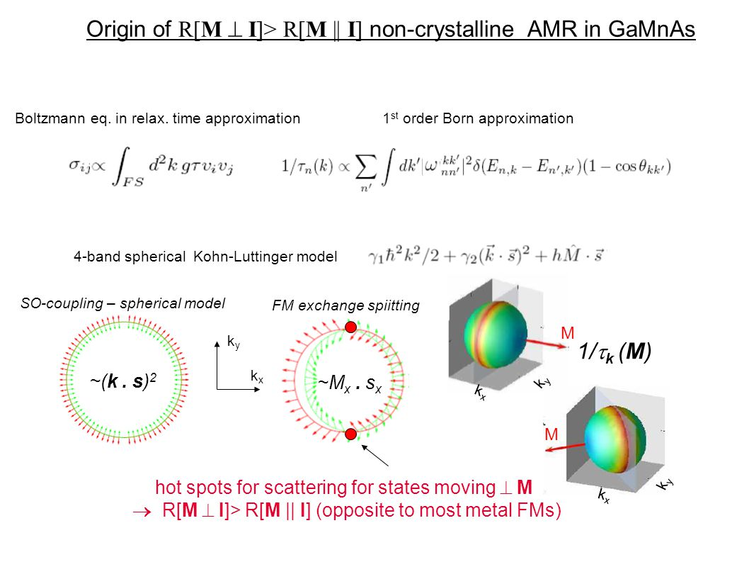 Origin of R[M  I]> R[M || I] non-crystalline AMR in GaMnAs ~(k.