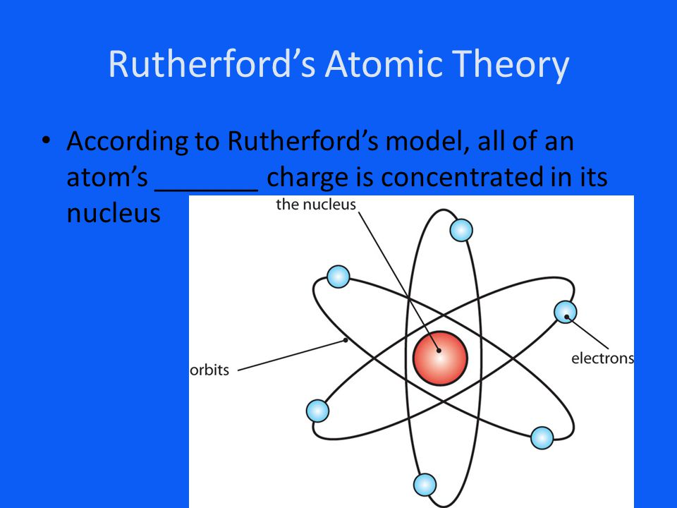 Rutherford's Atomic Theory According to Rutherford's model, all of an atom's _______ charge is concentrated in its nucleus