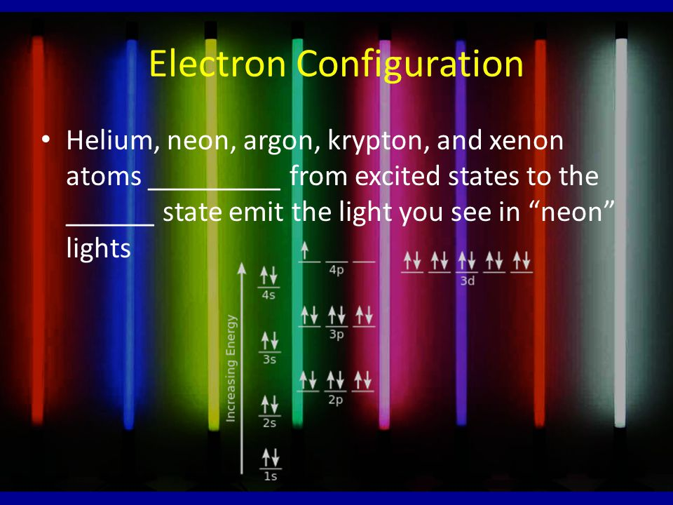 """Electron Configuration Helium, neon, argon, krypton, and xenon atoms _________ from excited states to the ______ state emit the light you see in """"neon"""