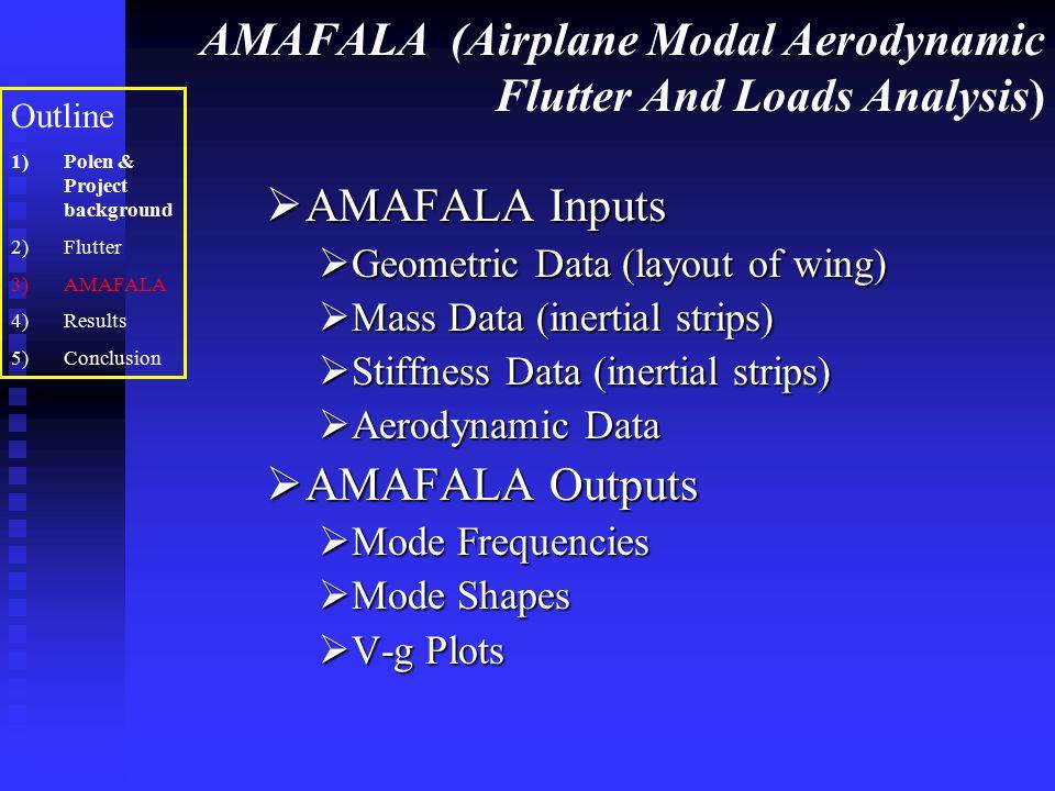AMAFALA (Airplane Modal Aerodynamic Flutter And Loads Analysis)  AMAFALA Inputs  Geometric Data (layout of wing)  Mass Data (inertial strips)  Sti