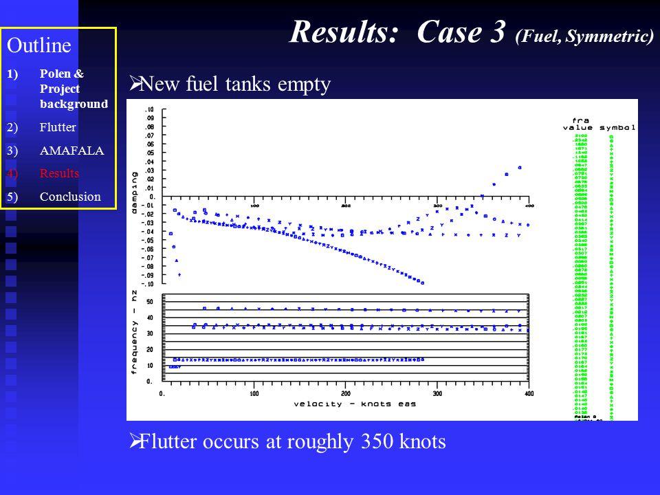 Results: Case 3 (Fuel, Symmetric) Outline 1)Polen & Project background 2)Flutter 3)AMAFALA 4)Results 5)Conclusion  New fuel tanks empty  Flutter occ