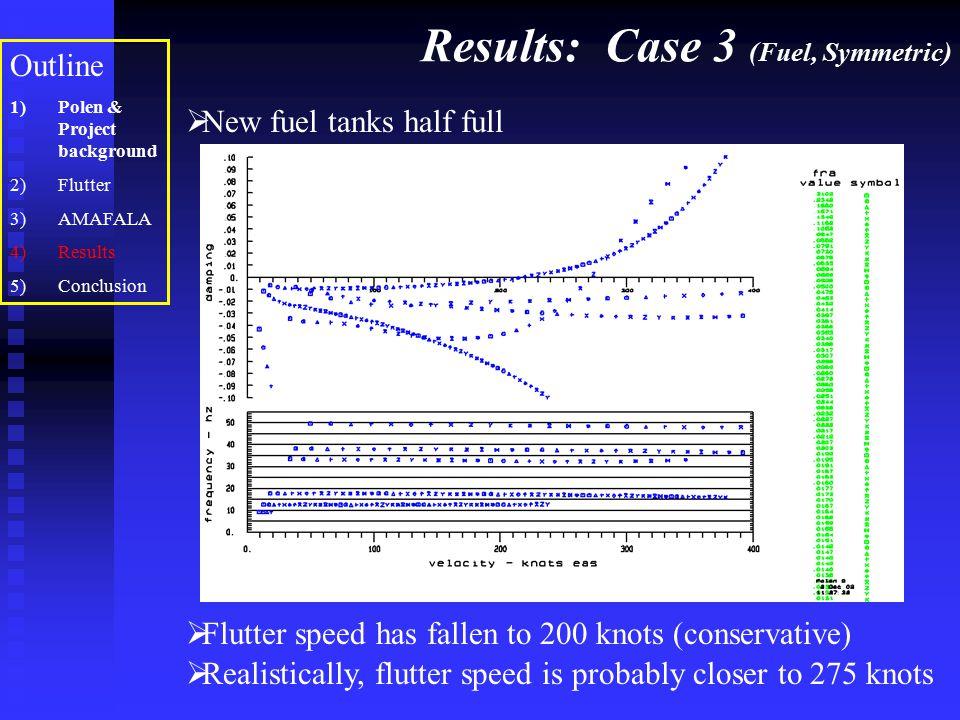 Results: Case 3 (Fuel, Symmetric) Outline 1)Polen & Project background 2)Flutter 3)AMAFALA 4)Results 5)Conclusion  New fuel tanks half full  Flutter