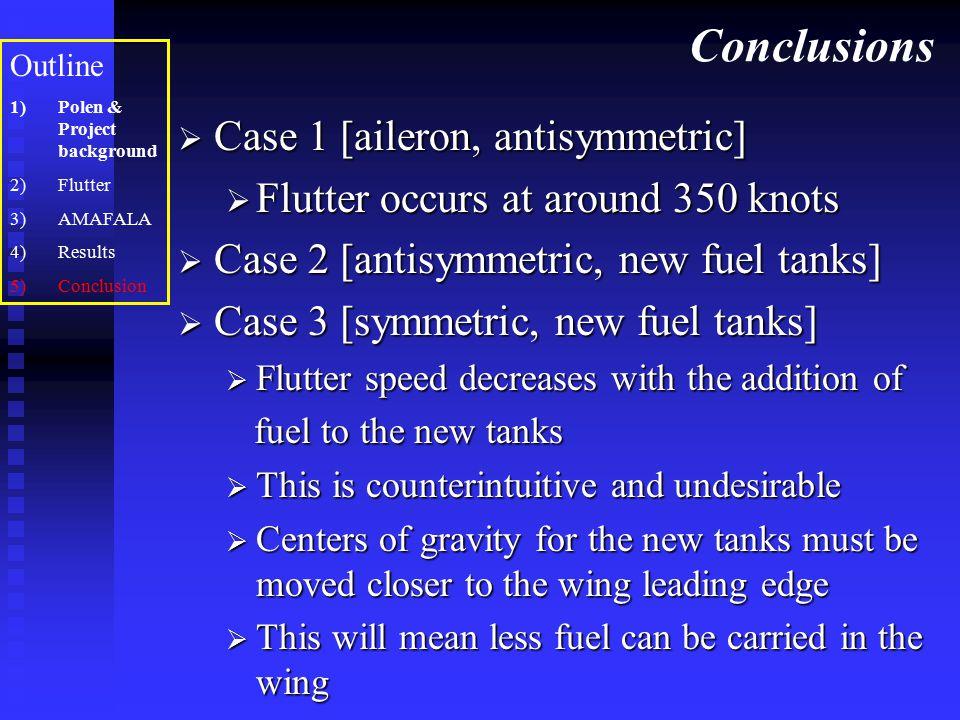 Conclusions  Case 1 [aileron, antisymmetric]  Flutter occurs at around 350 knots  Case 2 [antisymmetric, new fuel tanks]  Case 3 [symmetric, new f