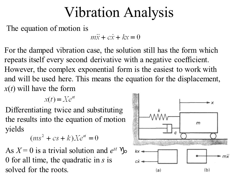 10 Vibration Analysis The equation of motion is Differentiating twice and substituting the results into the equation of motion yields For the damped v