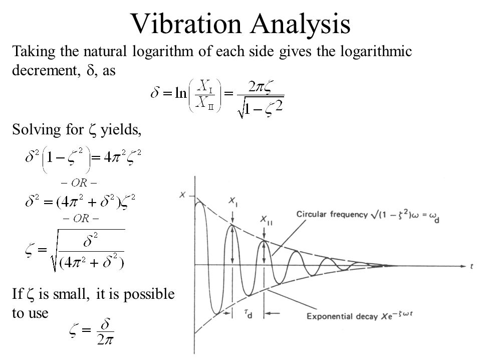 28 Vibration Analysis Taking the natural logarithm of each side gives the logarithmic decrement, , as Solving for  yields, If  is small, it is poss