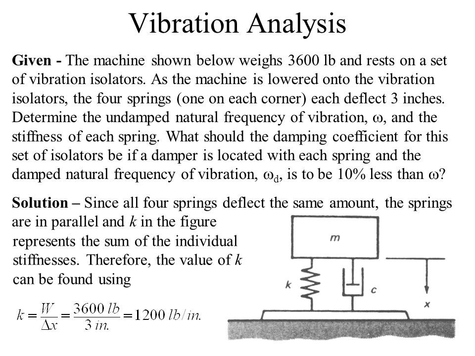 32 Vibration Analysis Given - The machine shown below weighs 3600 lb and rests on a set of vibration isolators. As the machine is lowered onto the vib