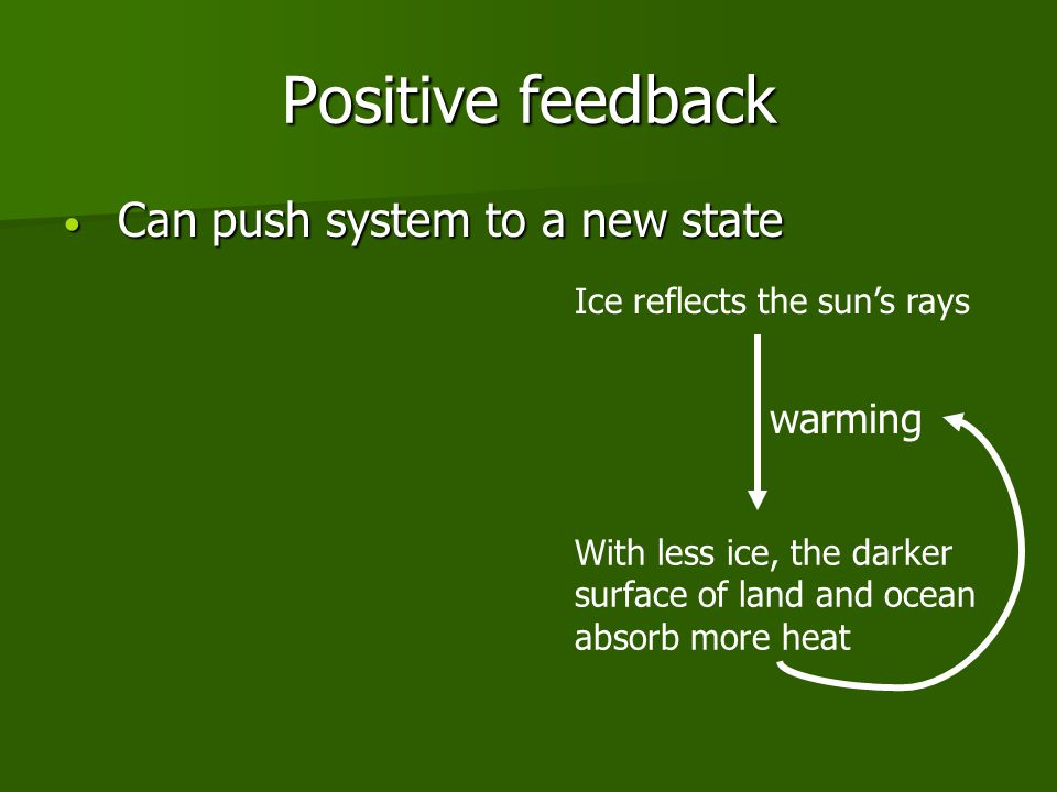 Positive feedback Can push system to a new state Can push system to a new state Ice reflects the sun's rays With less ice, the darker surface of land and ocean absorb more heat warming