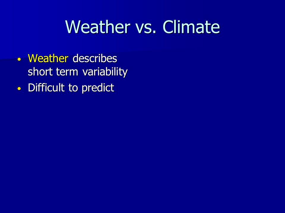 Weather vs.