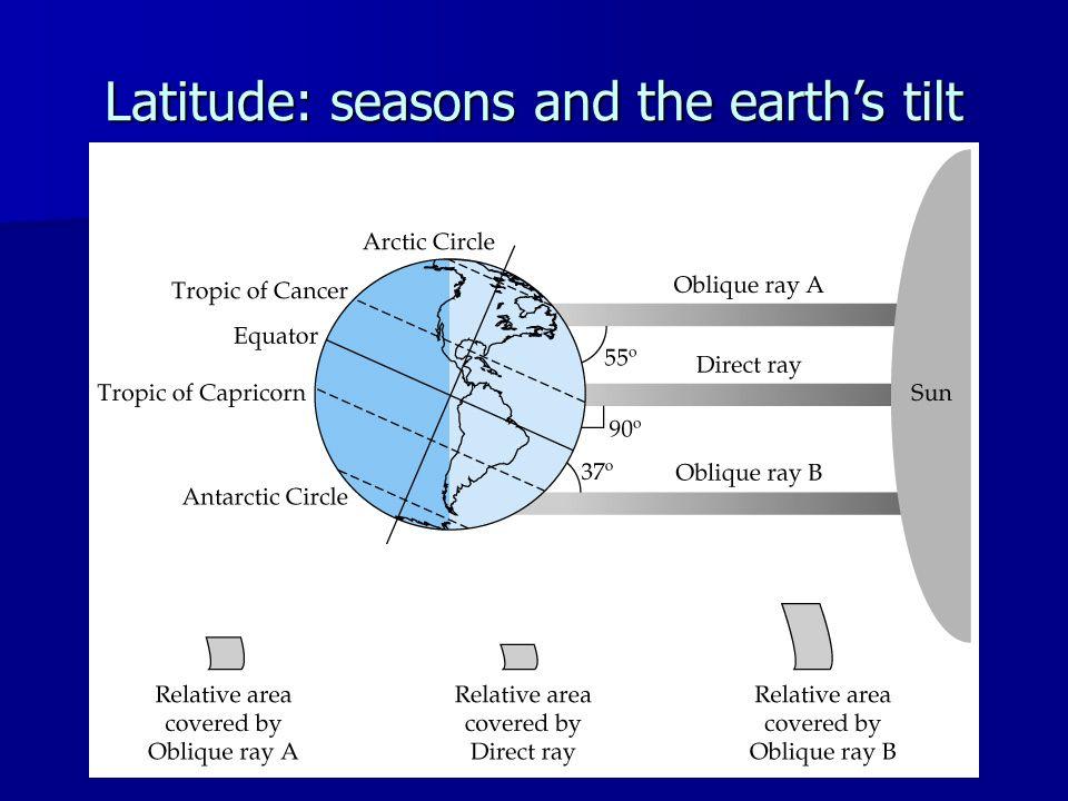 Latitude: seasons and the earth's tilt