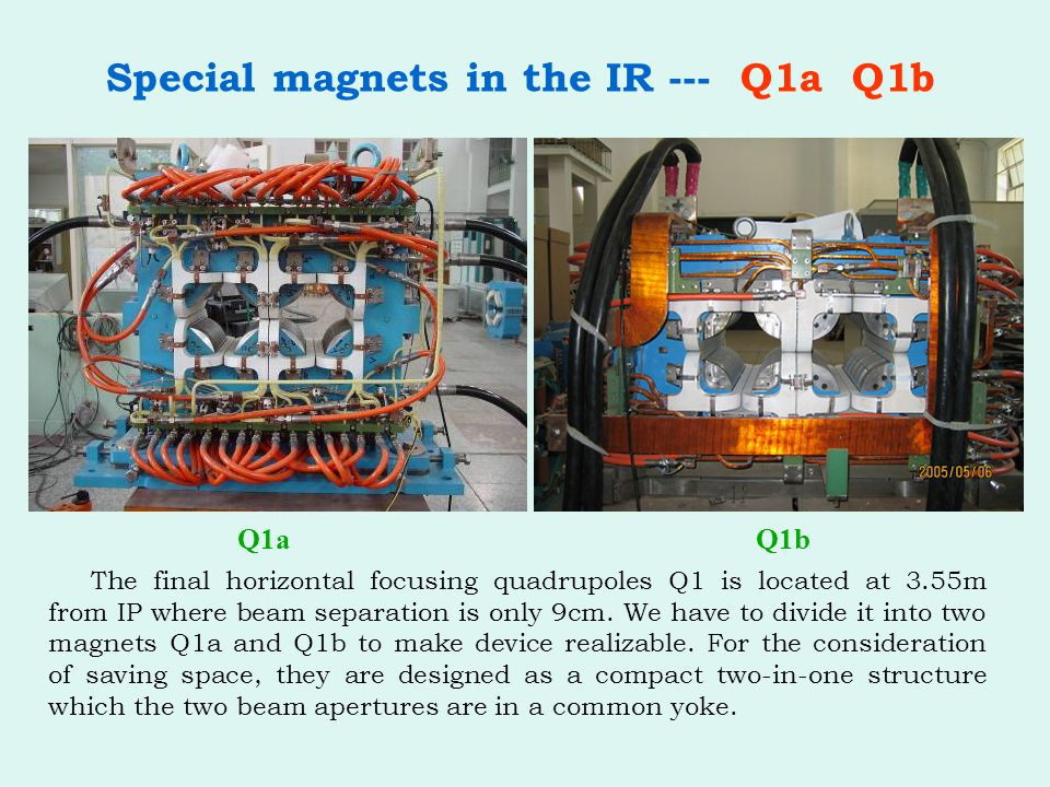 Special magnets in the IR --- Q1a Q1b The final horizontal focusing quadrupoles Q1 is located at 3.55m from IP where beam separation is only 9cm.