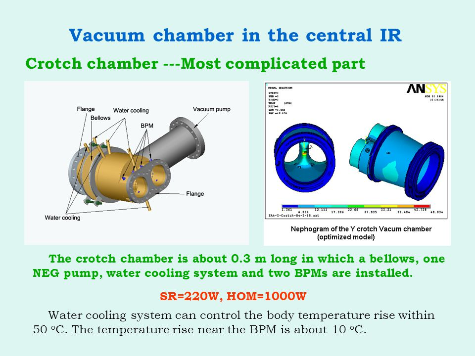 Vacuum chamber in the central IR Crotch chamber ---Most complicated part The crotch chamber is about 0.3 m long in which a bellows, one NEG pump, water cooling system and two BPMs are installed.