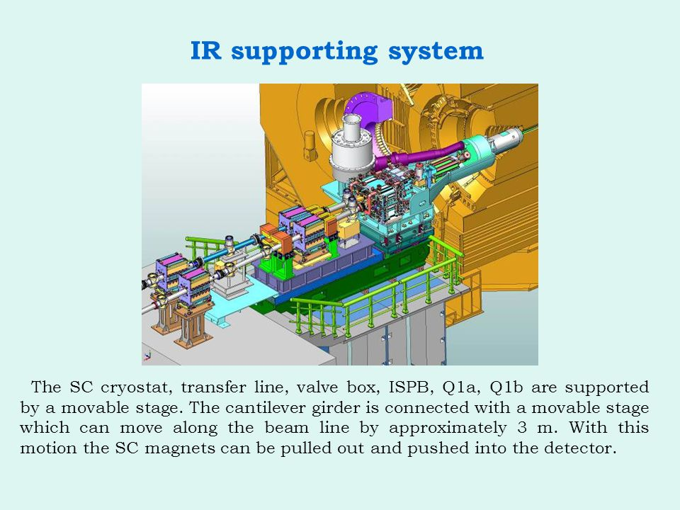 IR supporting system The SC cryostat, transfer line, valve box, ISPB, Q1a, Q1b are supported by a movable stage.