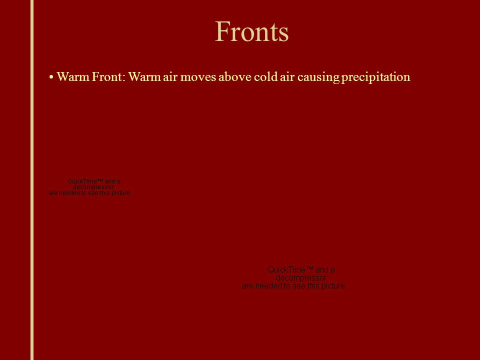 Fronts Warm Front: Warm air moves above cold air causing precipitation