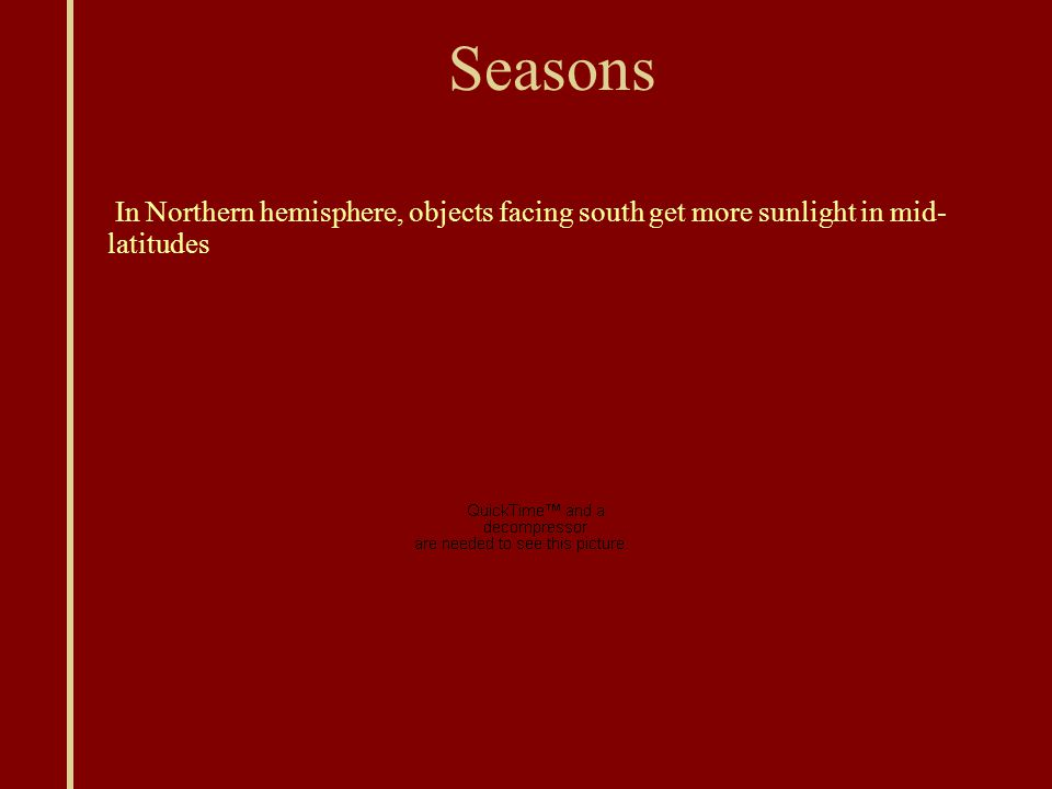 Seasons In Northern hemisphere, objects facing south get more sunlight in mid- latitudes