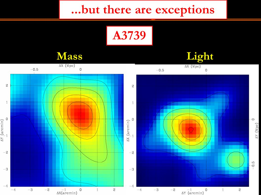 Mass  Light...but there are exceptions MassLight A3739