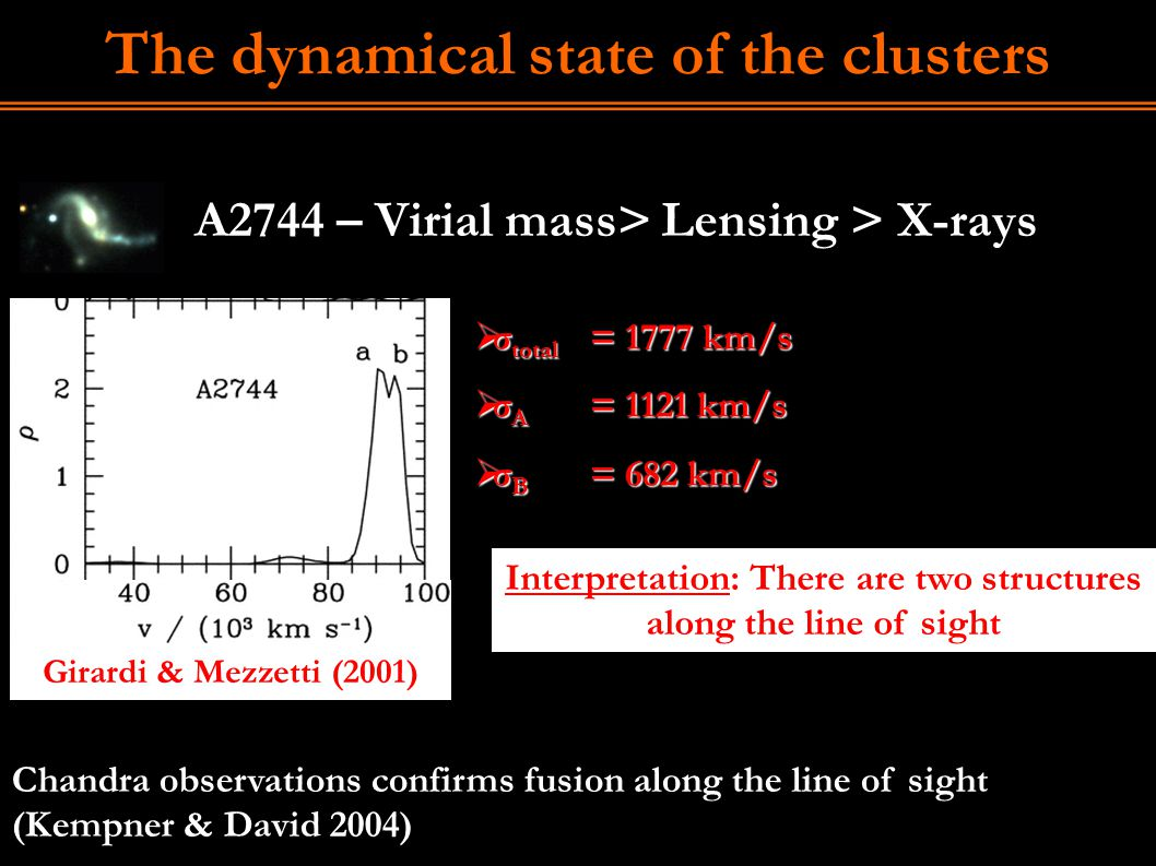 The dynamical state of the clusters A2744 – Virial mass> Lensing > X-rays Girardi & Mezzetti (2001)  σ total = 1777 km/s  σ A = 1121 km/s  σ B = 682 km/s Interpretation: There are two structures along the line of sight Chandra observations confirms fusion along the line of sight (Kempner & David 2004)