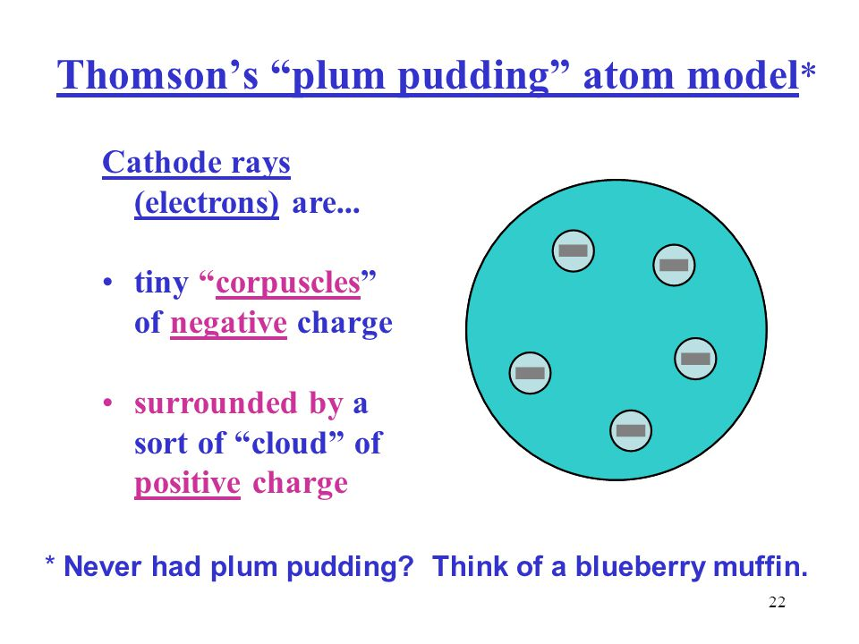 21 Thomson's conclusions I can see no escape from the conclusion that [cathode rays] are charges of electricity carried by particles of matter. but...