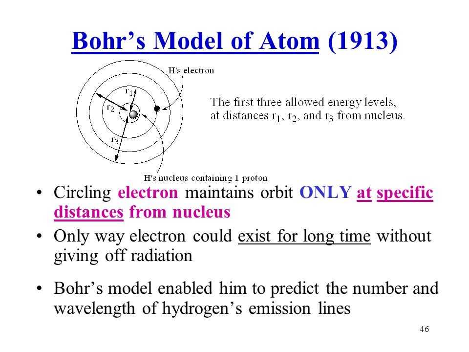 45 Niels Bohr (1885-1962) Danish physicist Bohr wondered why hydrogen emitted spectral lines, and not just a continuous band of light