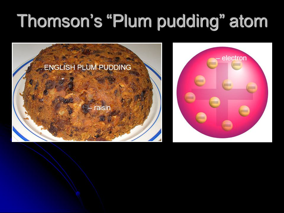 Thomson's Plum pudding atom – raisin ENGLISH PLUM PUDDING – electron