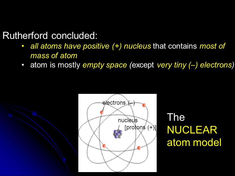 Rutherford concluded: all atoms have positive (+) nucleus that contains most of mass of atom atom is mostly empty space (except very tiny (–) electrons) nucleus / [protons (+)] electrons (–) / The NUCLEAR atom model