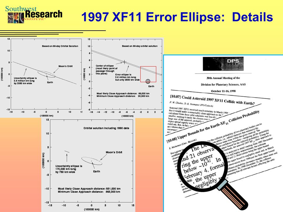 1997 XF11 Error Ellipse: Details