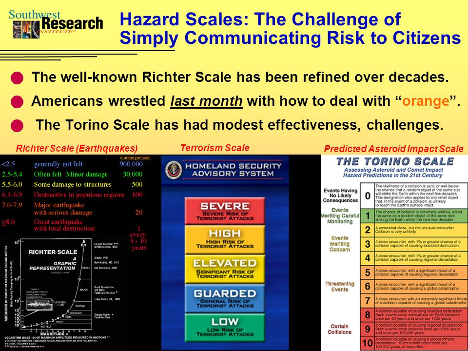 Hazard Scales: The Challenge of Simply Communicating Risk to Citizens The well-known Richter Scale has been refined over decades. Americans wrestled l