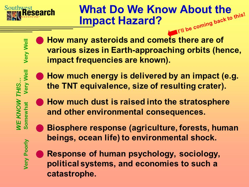 What Do We Know About the Impact Hazard? How many asteroids and comets there are of various sizes in Earth-approaching orbits (hence, impact frequenci