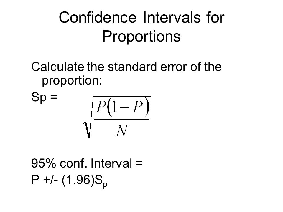Confidence Intervals for Proportions Calculate the standard error of the proportion: Sp = 95% conf.