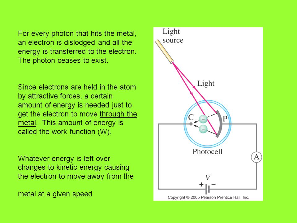 For every photon that hits the metal, an electron is dislodged and all the energy is transferred to the electron. The photon ceases to exist. Since el