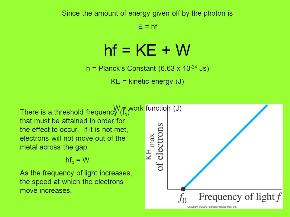 Since the amount of energy given off by the photon is E = hf hf = KE + W h = Planck's Constant (6.63 x 10 -34 Js) KE = kinetic energy (J) W = work function (J) There is a threshold frequency (f o ) that must be attained in order for the effect to occur.