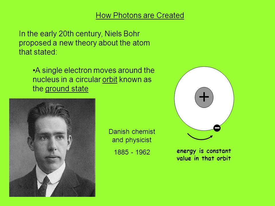 energy is constant value in that orbit How Photons are Created In the early 20th century, Niels Bohr proposed a new theory about the atom that stated: