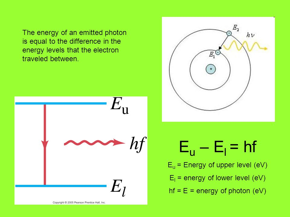 The energy of an emitted photon is equal to the difference in the energy levels that the electron traveled between. E u – E l = hf E u = Energy of upp