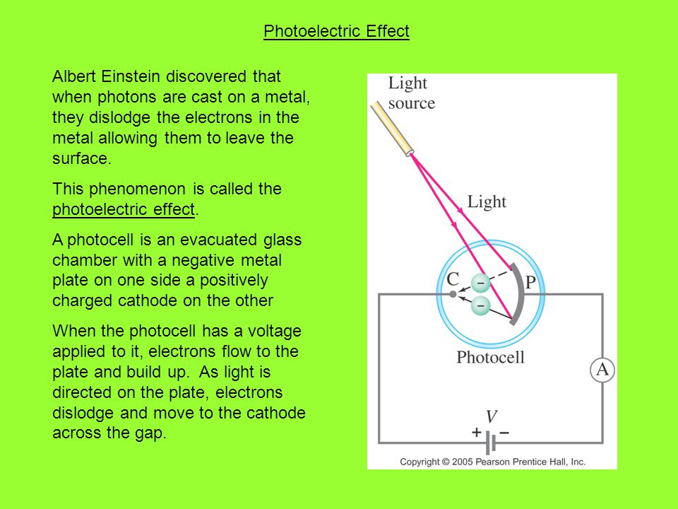 Photoelectric Effect Albert Einstein discovered that when photons are cast on a metal, they dislodge the electrons in the metal allowing them to leave