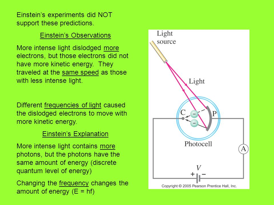 Einstein's experiments did NOT support these predictions. Einstein's Observations More intense light dislodged more electrons, but those electrons did