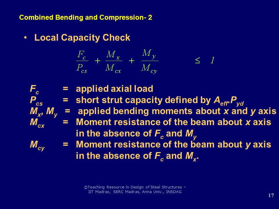 ©Teaching Resource in Design of Steel Structures – IIT Madras, SERC Madras, Anna Univ., INSDAG 17 Local Capacity Check F c = applied axial load P cs =