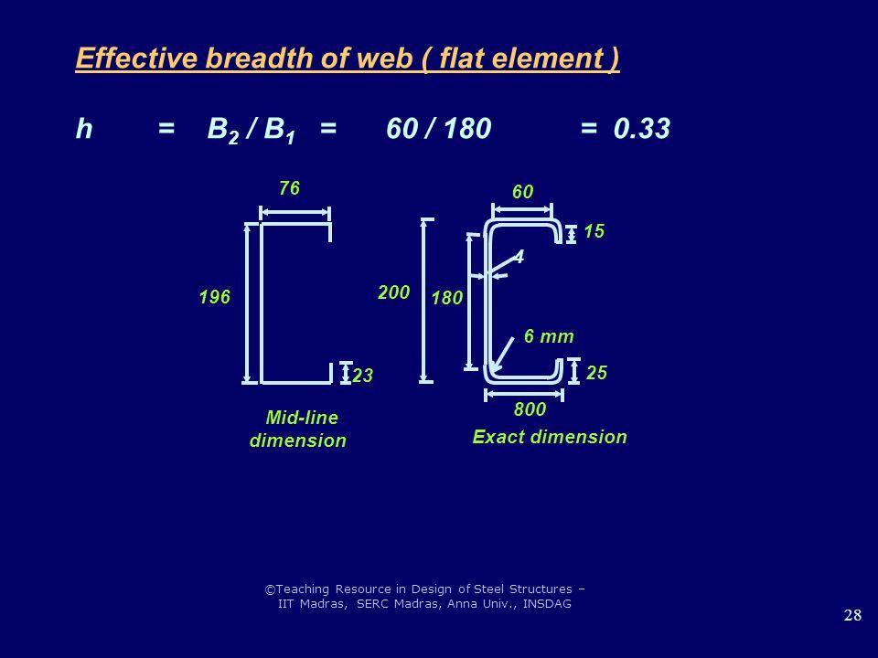 ©Teaching Resource in Design of Steel Structures – IIT Madras, SERC Madras, Anna Univ., INSDAG 28 Effective breadth of web ( flat element ) h = B 2 /