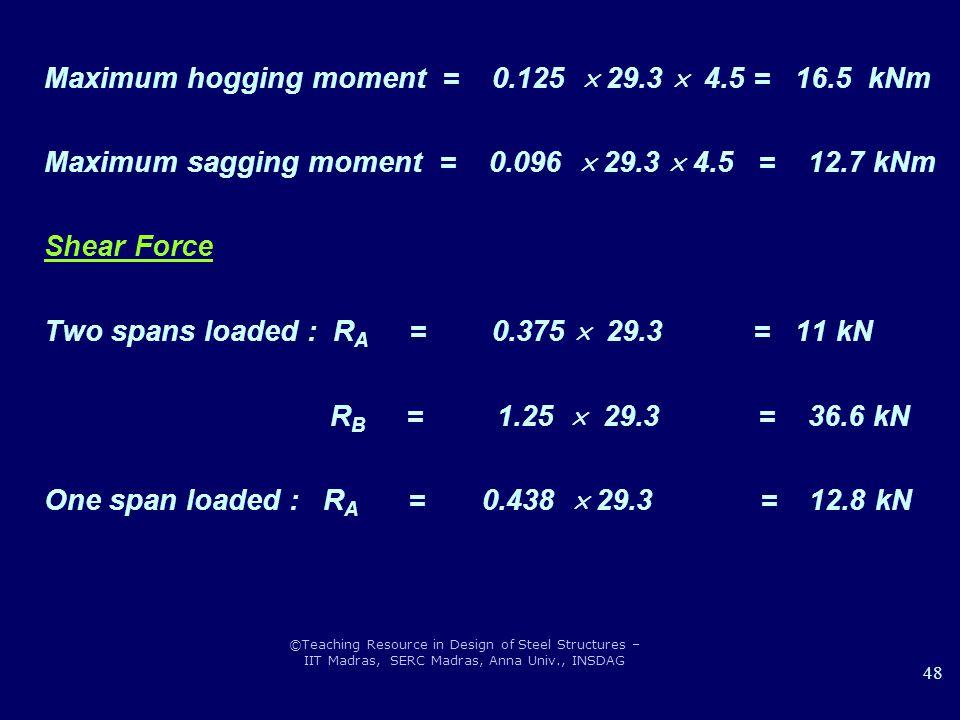 ©Teaching Resource in Design of Steel Structures – IIT Madras, SERC Madras, Anna Univ., INSDAG 48 Maximum hogging moment = 0.125  29.3  4.5 = 16.5 k