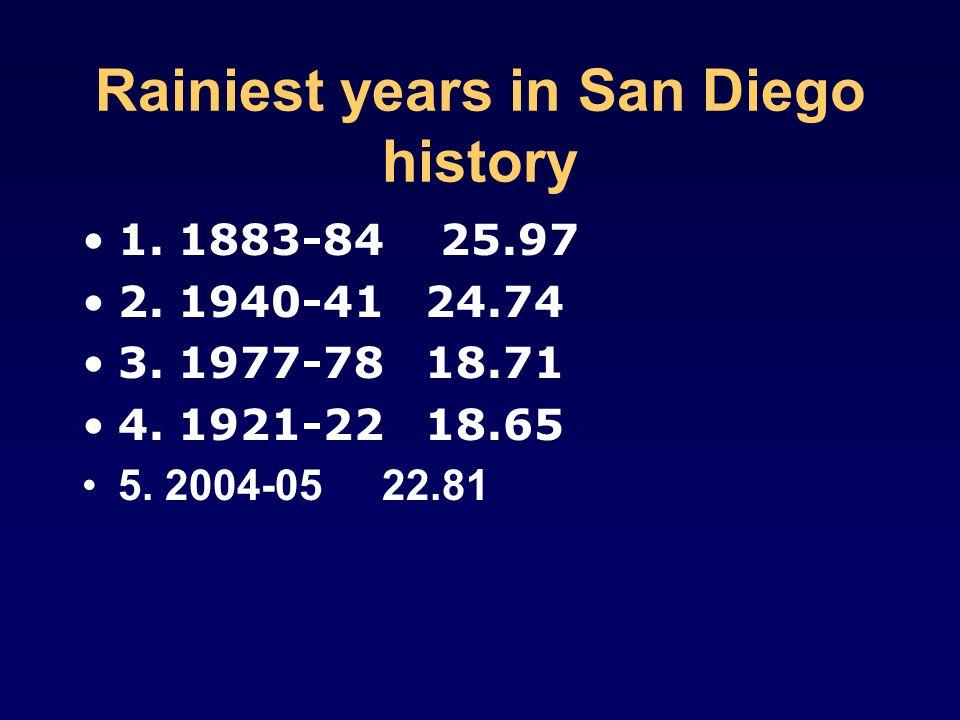 Rainiest years in San Diego history 1. 1883-84 25.97 2.