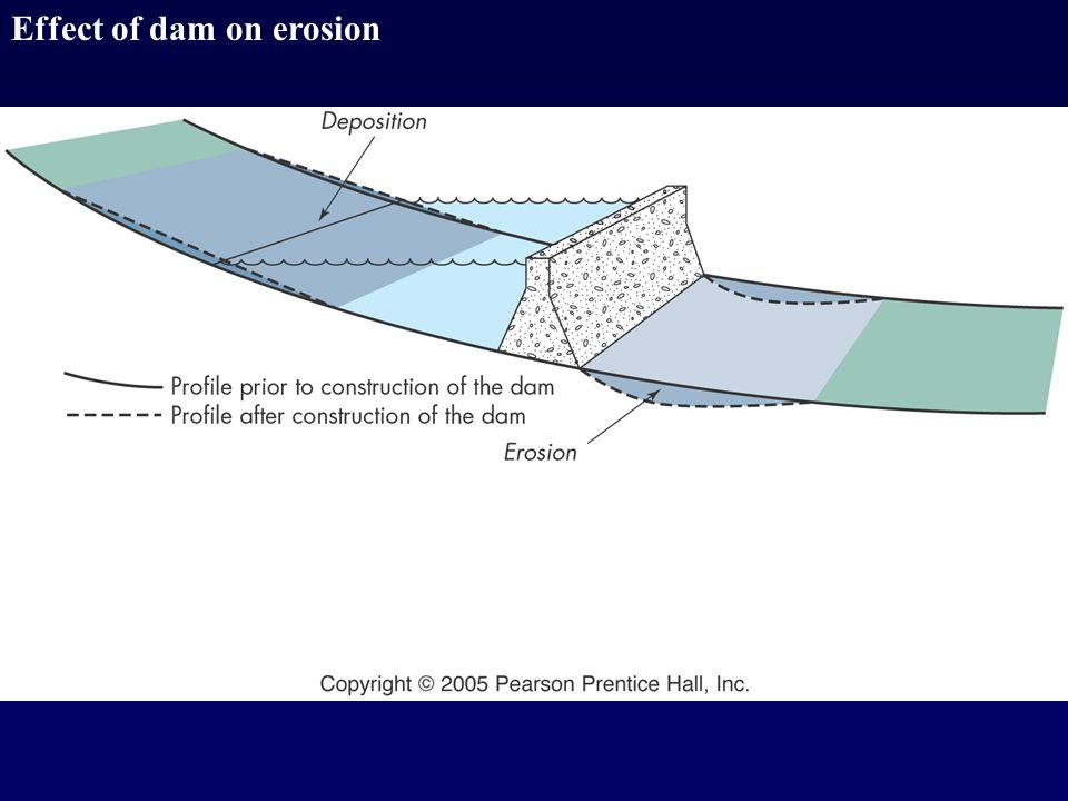 Effect of dam on erosion