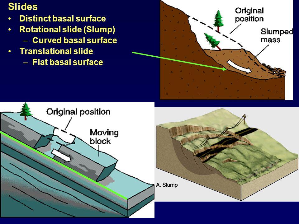 Slides Distinct basal surface Rotational slide (Slump) –Curved basal surface Translational slide –Flat basal surface