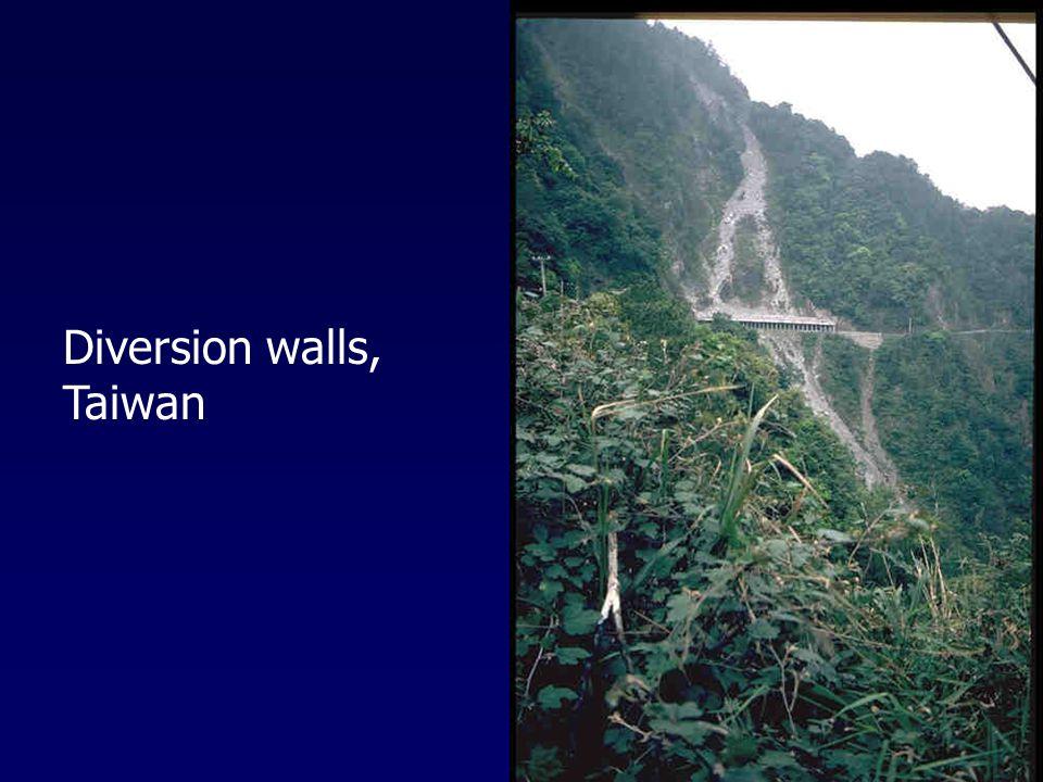 Diversion walls, Taiwan
