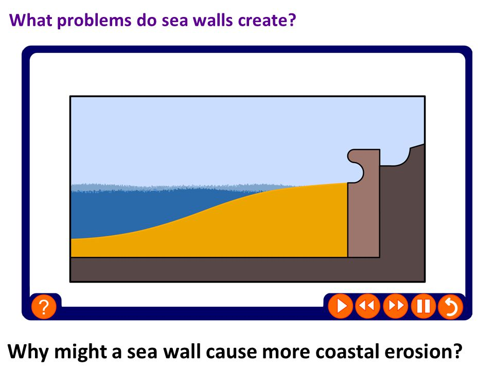 What problems do sea walls create? Why might a sea wall cause more coastal erosion?